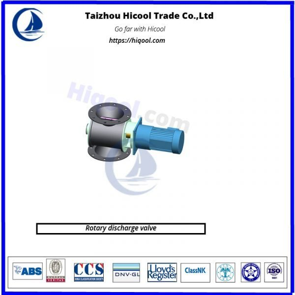 Rotary discharge valve round and square