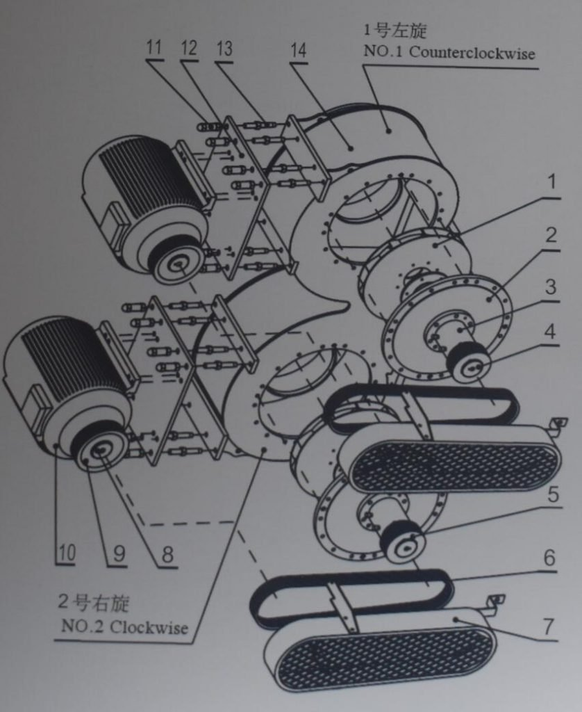 fig 1 jinchuan blower assembly